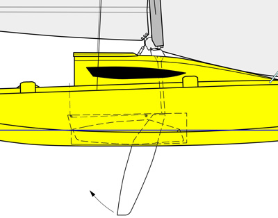 Centerboard Option